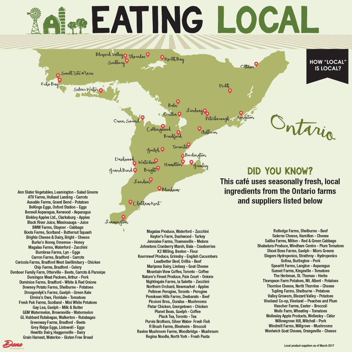 Ontario Local Supplier List